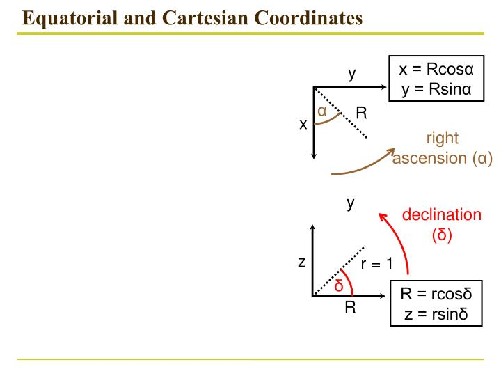 Equatorial and cartesian coordinates1