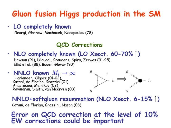 Gluon fusion Higgs production in the SM