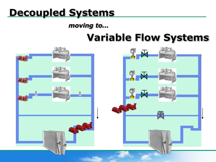 Decoupled Systems