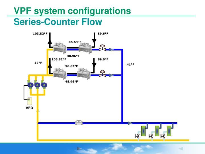 VPF system configurations