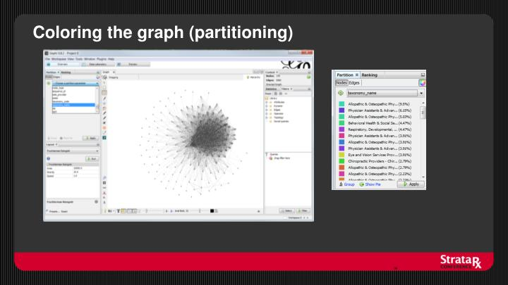 Coloring the graph (partitioning)
