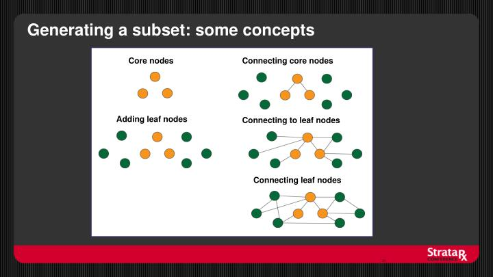 Generating a subset: some concepts