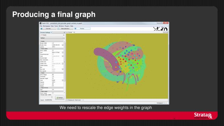 Producing a final graph