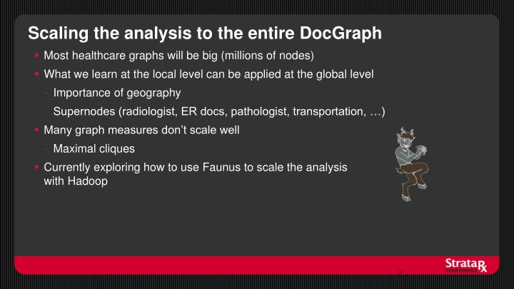 Scaling the analysis to the entire DocGraph