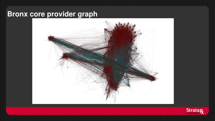 Bronx core provider graph