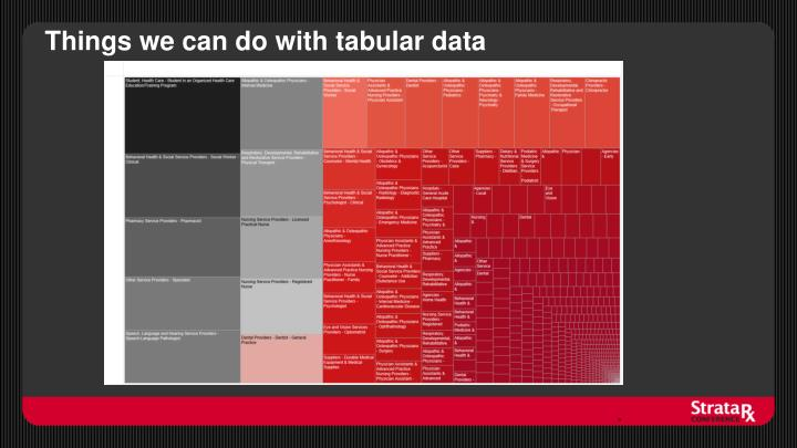 Things we can do with tabular data