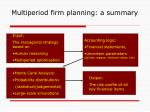 multiperiod firm planning a summary