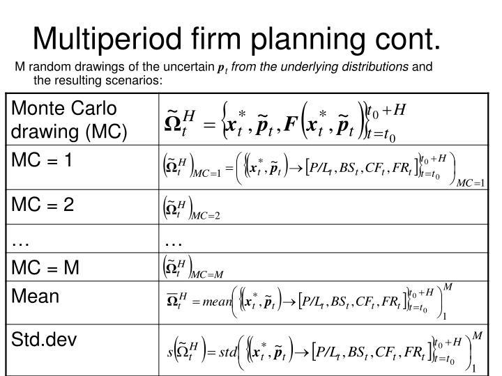 M random drawings of the uncertain
