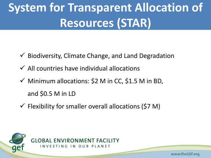 System for Transparent Allocation of Resources (STAR)