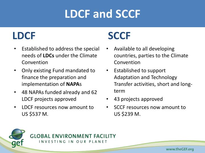 LDCF and
