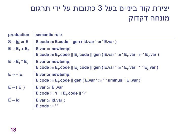 יצירת קוד ביניים בעל 3 כתובות על ידי תרגום מונחה דקדוק