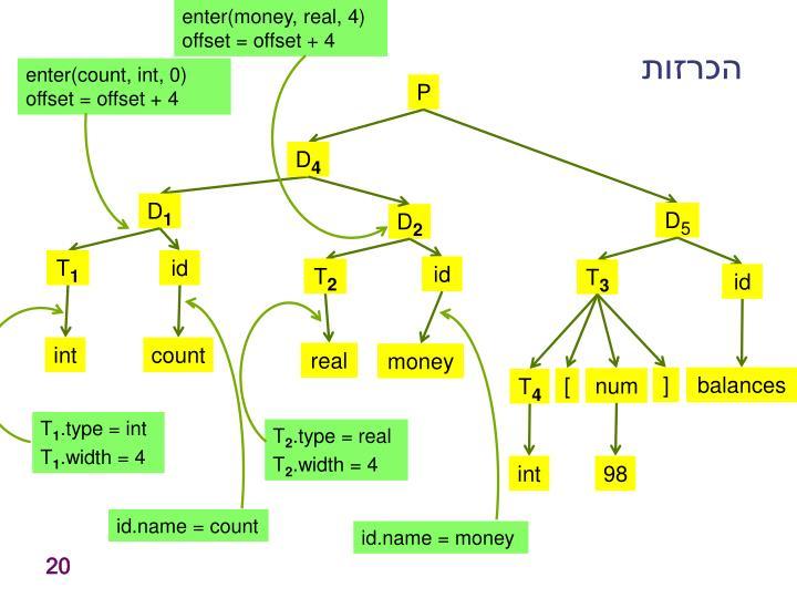 enter(money, real, 4) offset = offset + 4