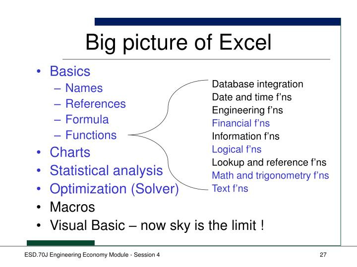 Big picture of Excel