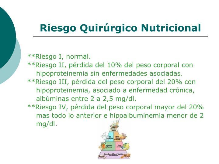 Riesgo Quirúrgico Nutricional