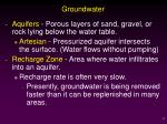 groundwater1