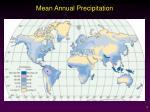 mean annual precipitation