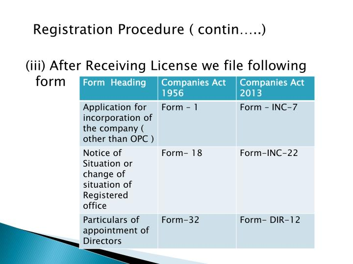 Registration Procedure (