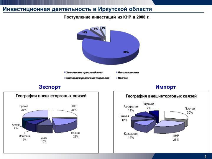 Инвестиционная деятельность в Иркутской области