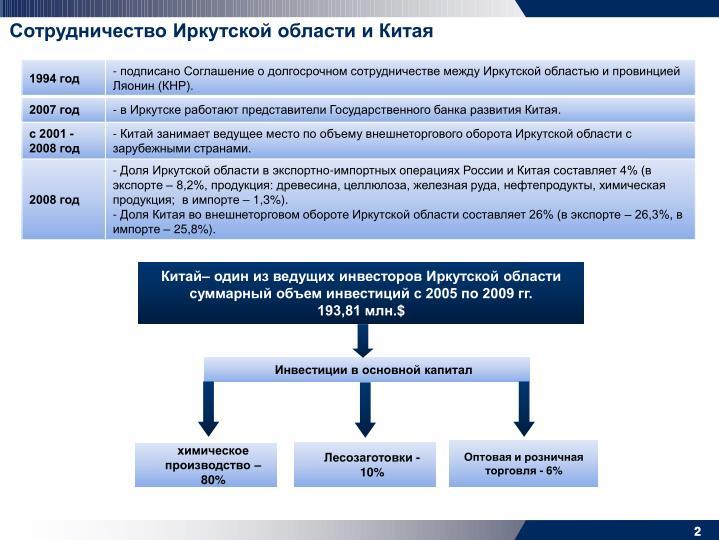 Сотрудничество Иркутской области и Китая
