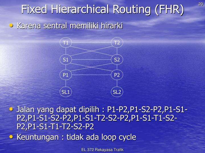 Fixed Hierarchical Routing (FHR)