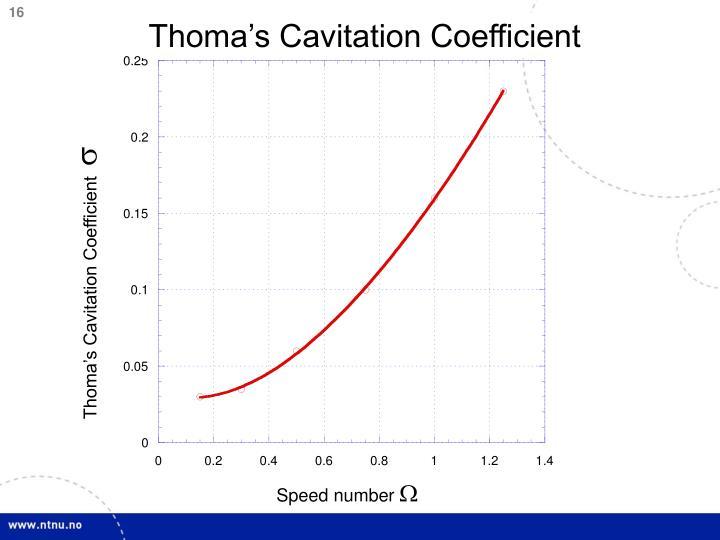 Thoma's Cavitation Coefficient