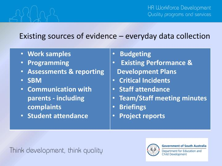 Existing sources of evidence – everyday data collection