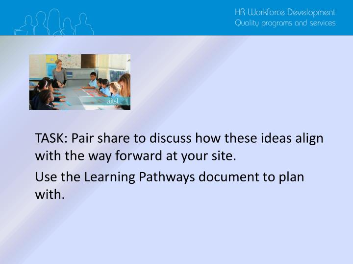 TASK: Pair share to discuss how these ideas align with the way forward at your site.