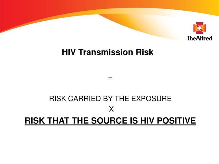 HIV Transmission Risk