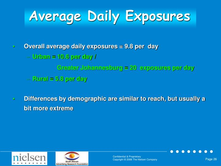 Average Daily Exposures