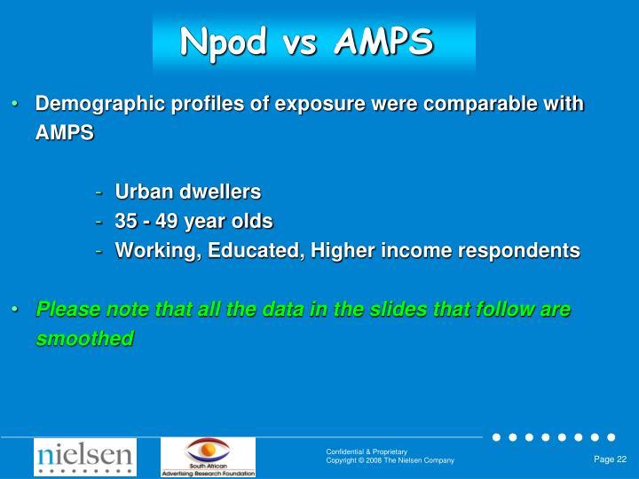 Npod vs AMPS