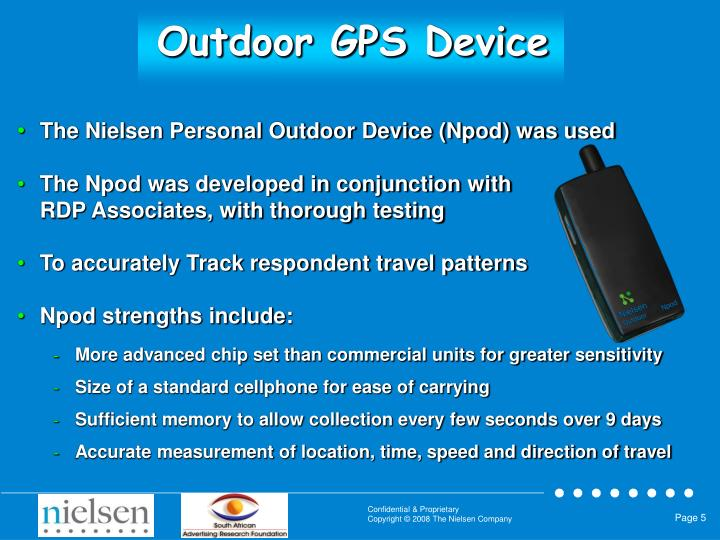 Outdoor GPS Device