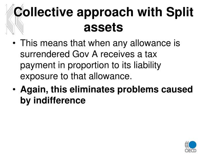 Collective approach with Split assets