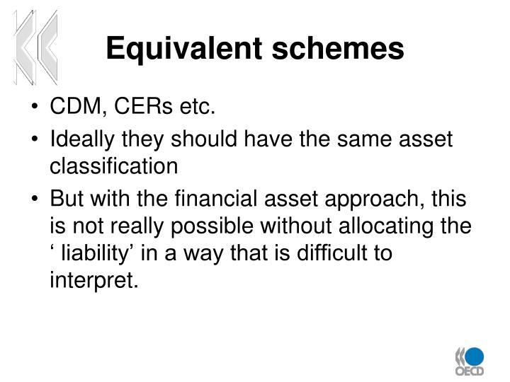 Equivalent schemes