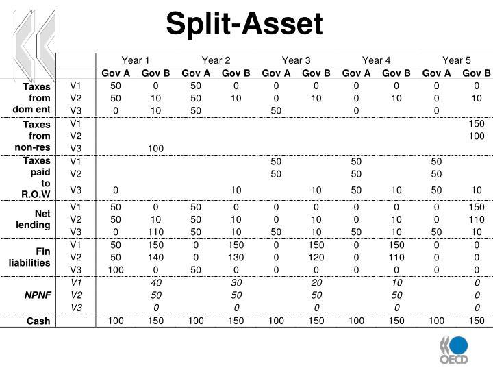 Split-Asset