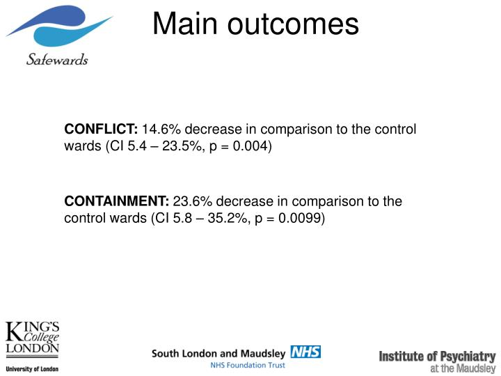 Main outcomes