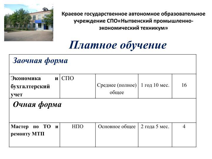 Краевое государственное автономное образовательное учреждение СПО«Нытвенский промышленно-экономический техникум»