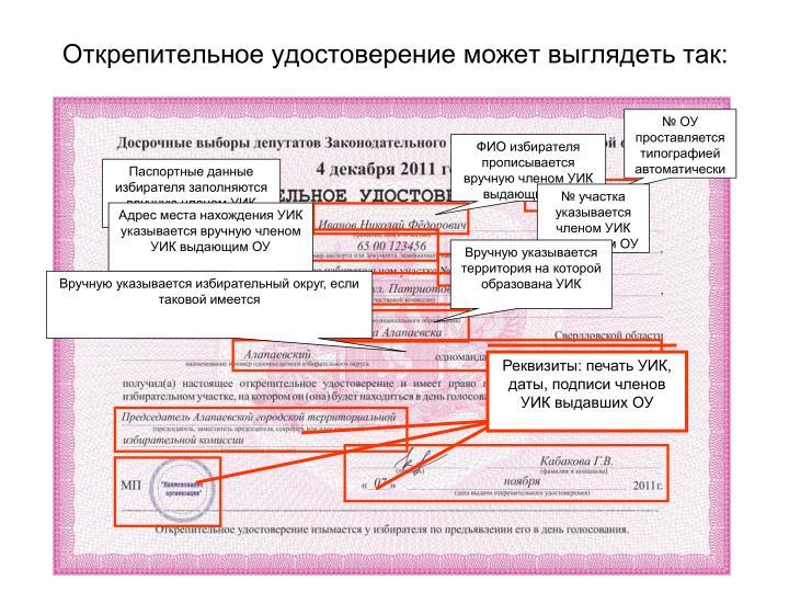 № ОУ проставляется типографией автоматически