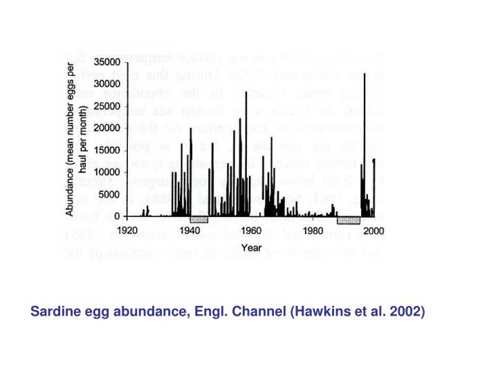 Sardine egg abundance, Engl. Channel (Hawkins et al. 2002)