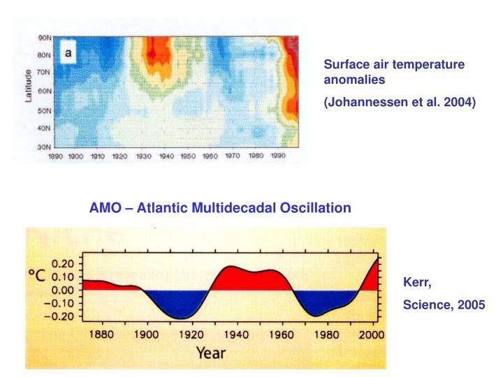 Surface air temperature anomalies