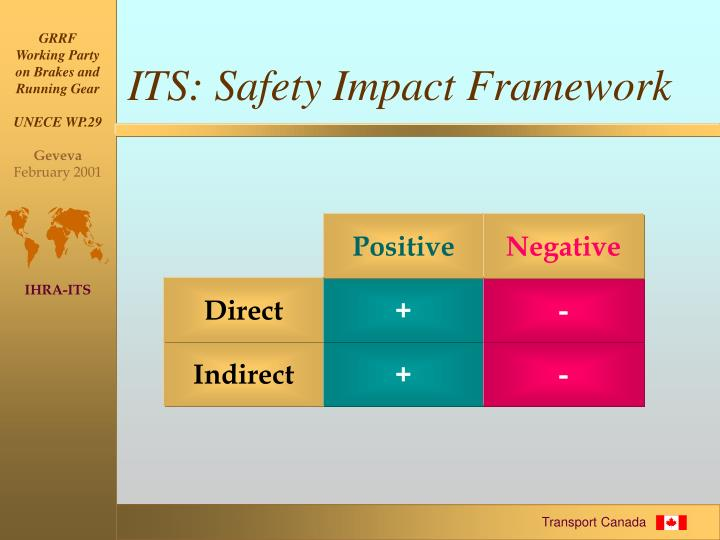 ITS: Safety Impact Framework