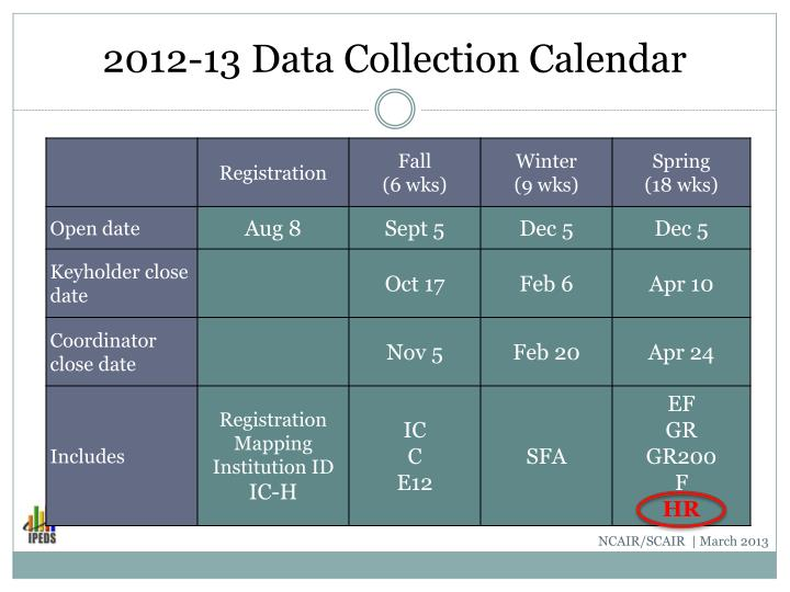 2012-13 Data Collection Calendar