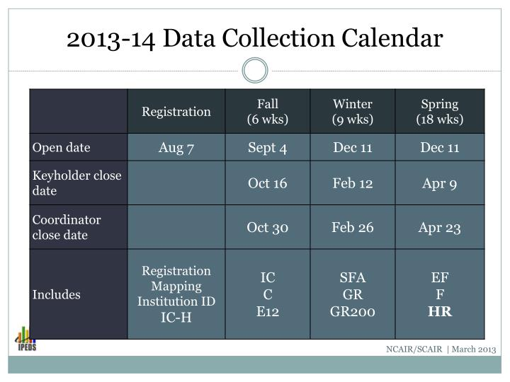 2013-14 Data Collection Calendar