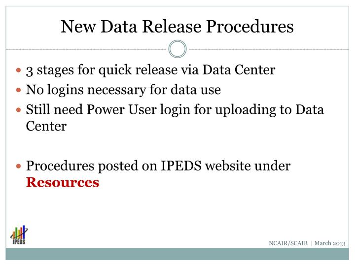 New Data Release Procedures