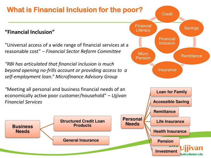 what is financial inclusion What is financial capability credit suisse is a founding sponsor of the center for financial inclusion the credit suisse group foundation looks to its philanthropic partners to foster research.