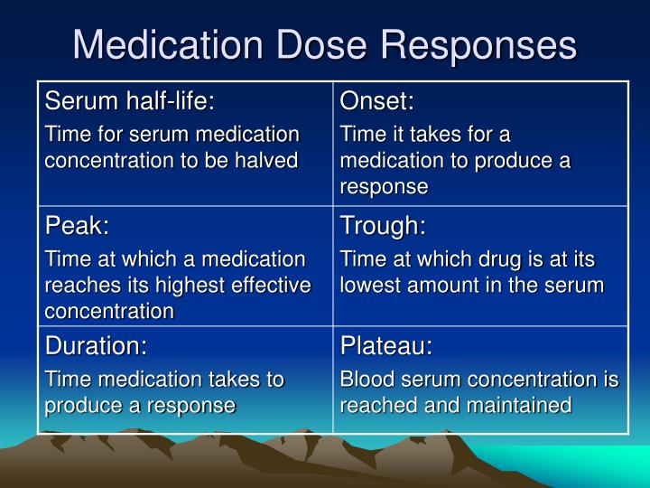 Medication Dose Responses