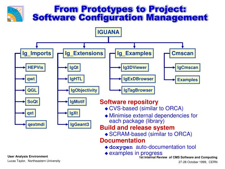 From Prototypes to Project: