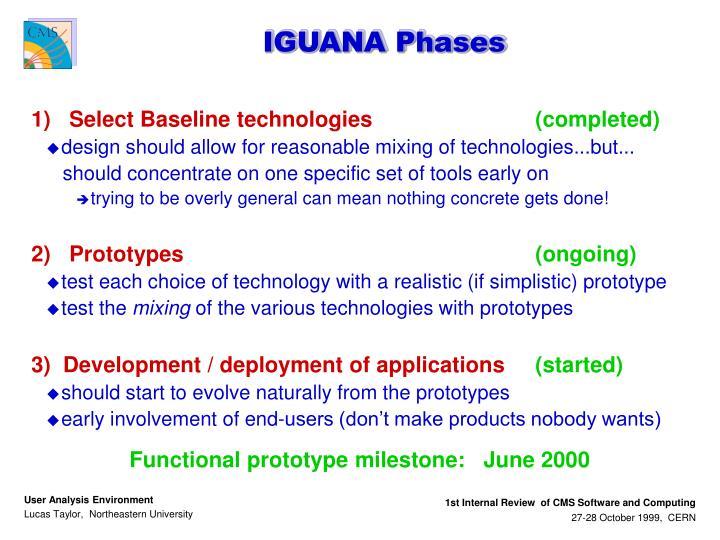 IGUANA Phases