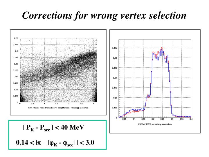 Corrections for wrong vertex selection