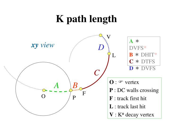 K path length