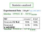 statistics analized